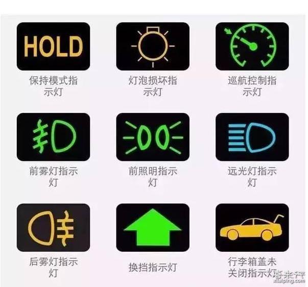 汽车故障指示灯大全 大家收藏好仪表蹦出个故障灯不用去看说明书