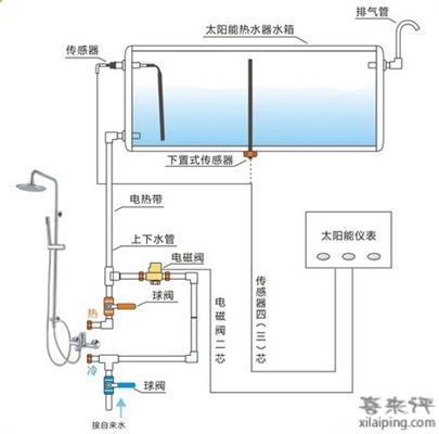 家用水箱安装图解