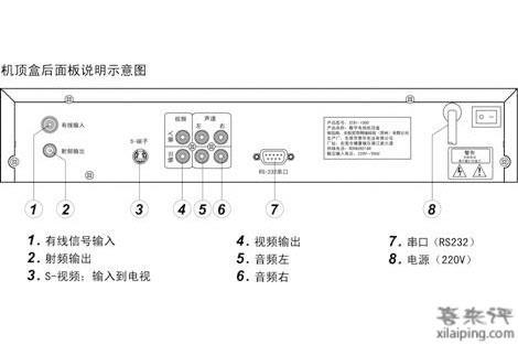 数字电视机顶盒的安装和破解方法