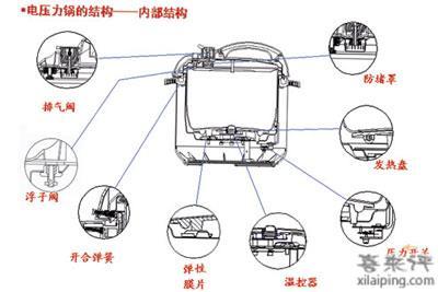 pesk0e半球电饭煲电路图与维修